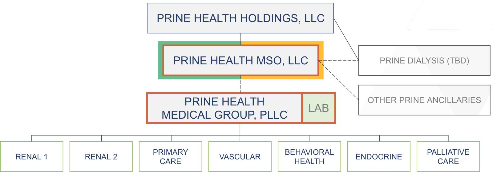 prine-chart2